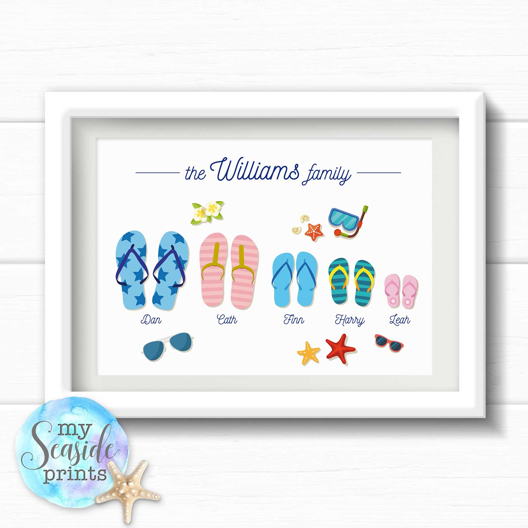 d19b100776e885 Personalised Flip Flop Family Print for beach loving family - My ...
