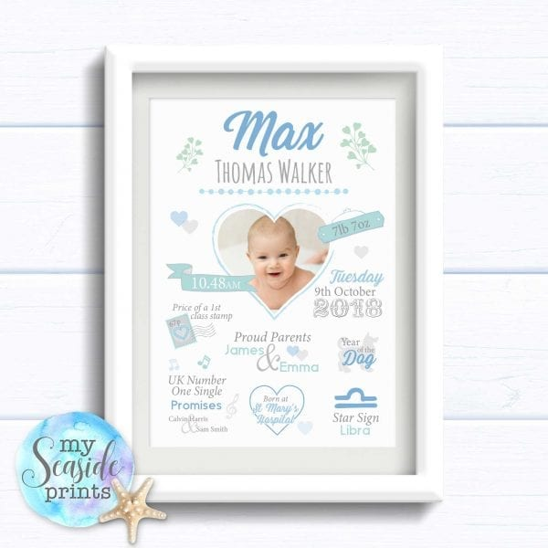 New Baby Boy Gift Personalised Print - Birth Details with photo